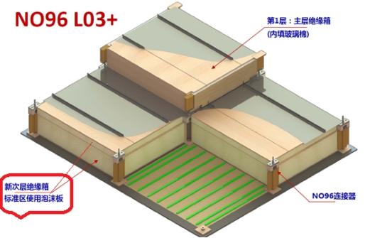 中国船级社向GTT颁发NO96-L03+薄膜舱围护系统原理认可(AiP)证书