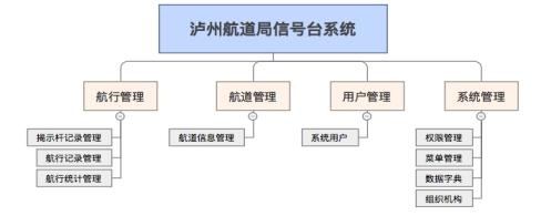 http://www.reviewcode.cn/yunjisuan/39038.html