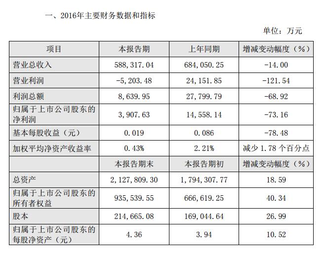 中远海运特种运输股份有限公司(中远海特)
